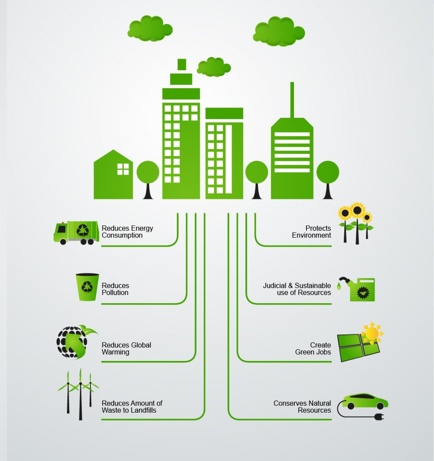 benefits-of-e-waste-recycling